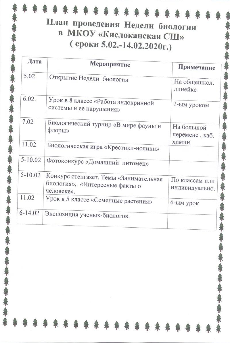 План проведения предметной недели биологии